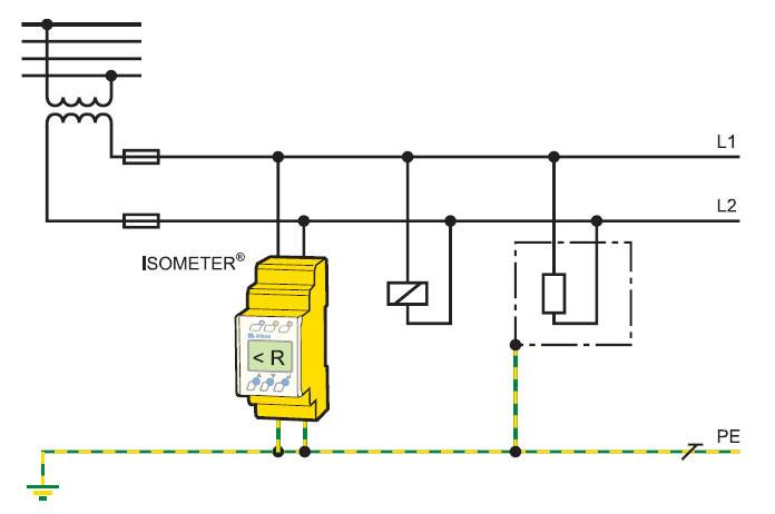 Monitoring of an AC control circuit
