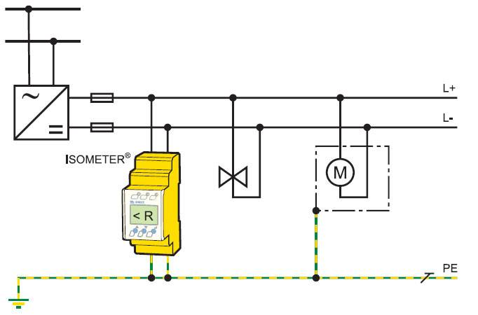Monitoring of a DC control circuit