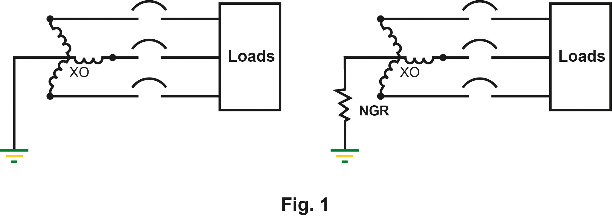 Grounding system with/ without NGR
