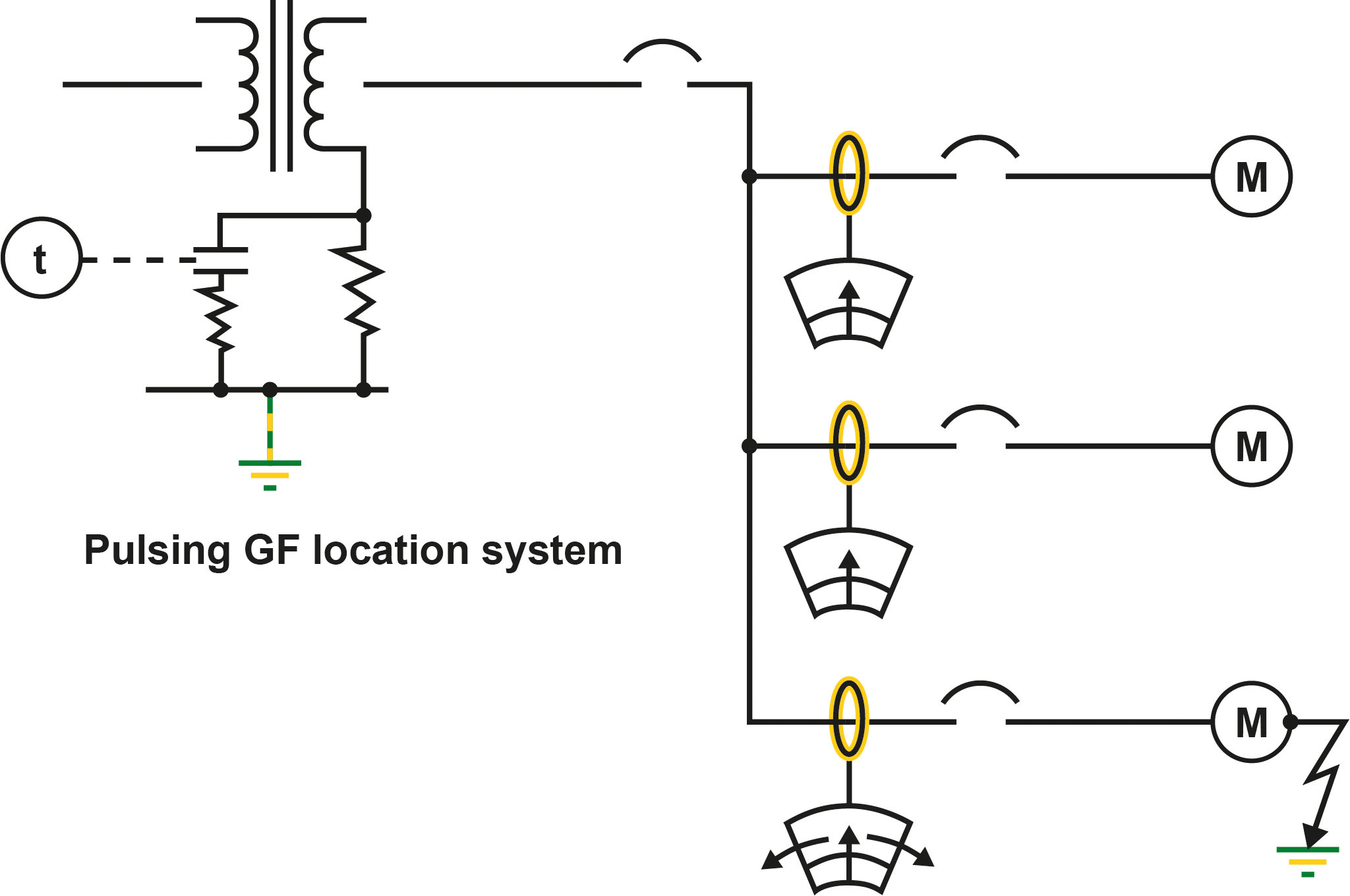 [Translate to english:] Pulsing ground-fault location system